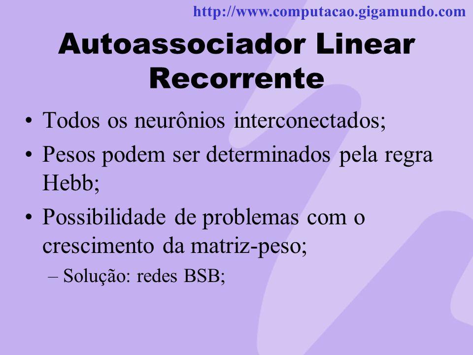 http://www.computacao.gigamundo.com Autoassociador Linear Recorrente Todos os neurônios interconectados; Pesos podem ser determinados pela regra Hebb;