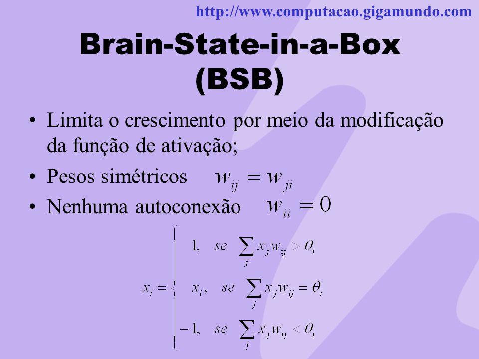 http://www.computacao.gigamundo.com Brain-State-in-a-Box (BSB) Limita o crescimento por meio da modificação da função de ativação; Pesos simétricos Ne