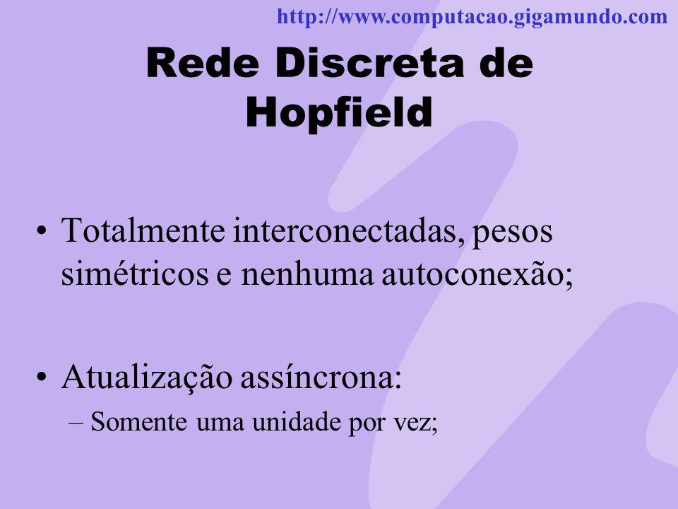 http://www.computacao.gigamundo.com Rede Discreta de Hopfield Totalmente interconectadas, pesos simétricos e nenhuma autoconexão; Atualização assíncro