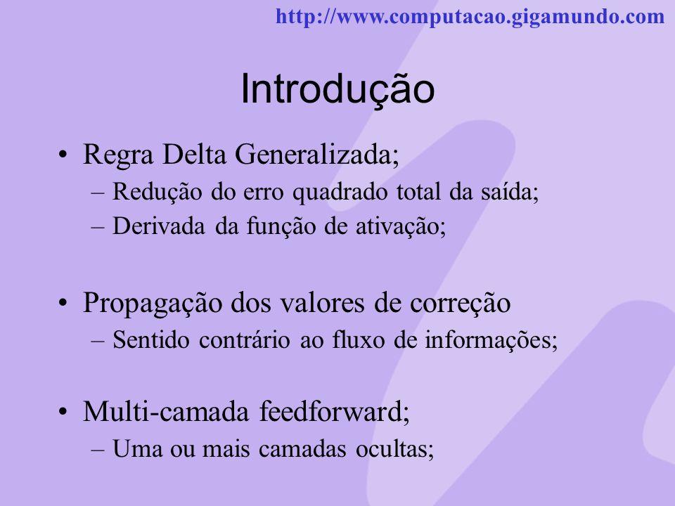 http://www.computacao.gigamundo.com Introdução Regra Delta Generalizada; –Redução do erro quadrado total da saída; –Derivada da função de ativação; Pr
