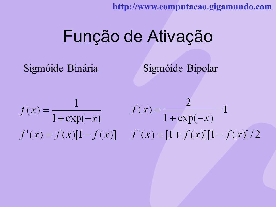 http://www.computacao.gigamundo.com Função de Ativação Sigmóide BináriaSigmóide Bipolar