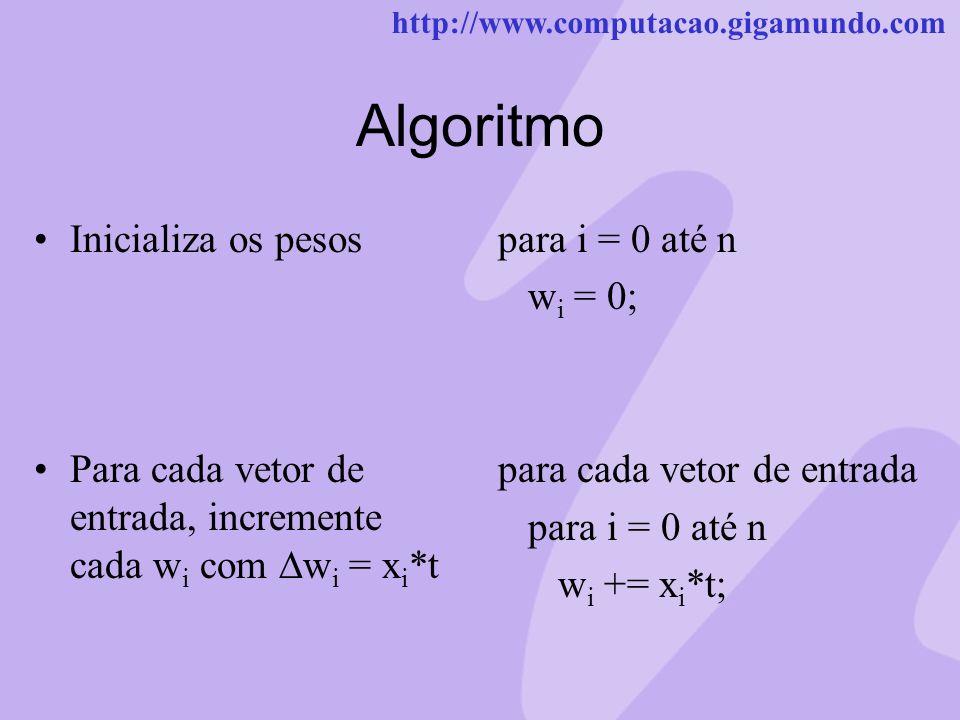 http://www.computacao.gigamundo.com Algoritmo Inicializa os pesos Para cada vetor de entrada, incremente cada w i com w i = x i *t para i = 0 até n w