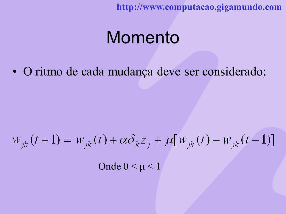 http://www.computacao.gigamundo.com Momento O ritmo de cada mudança deve ser considerado; Onde 0 < μ < 1