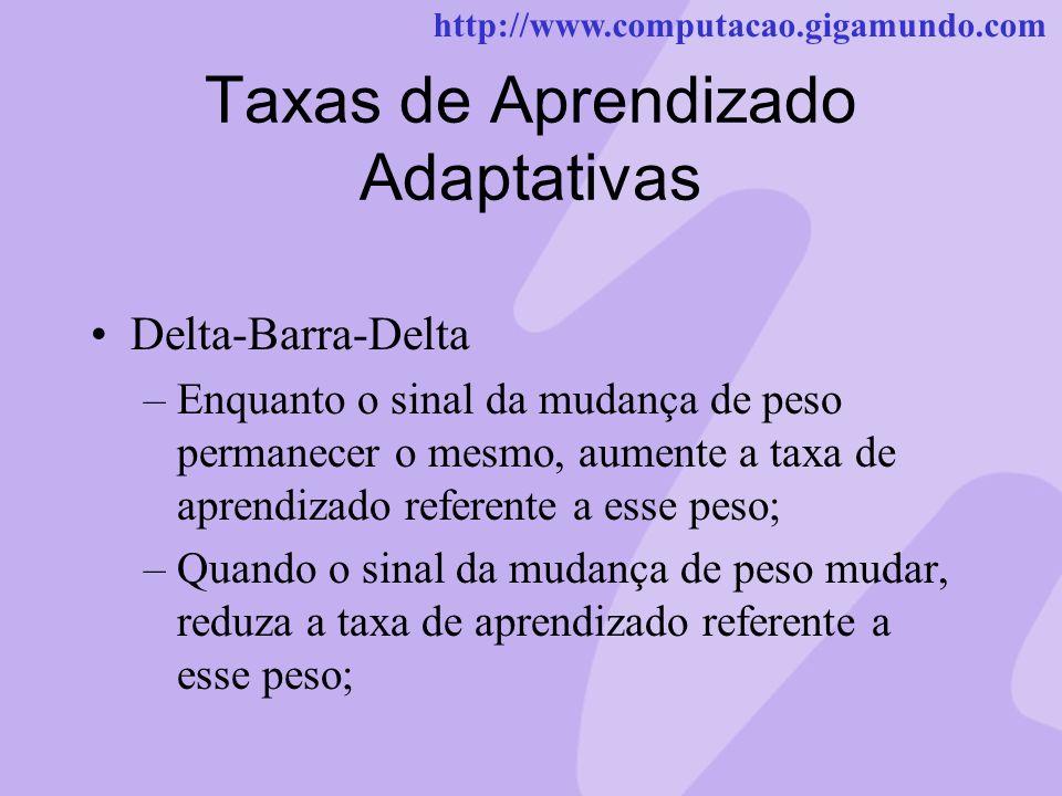 http://www.computacao.gigamundo.com Taxas de Aprendizado Adaptativas Delta-Barra-Delta –Enquanto o sinal da mudança de peso permanecer o mesmo, aument