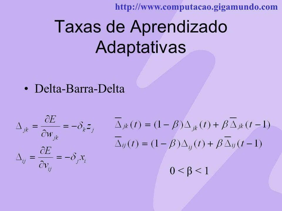 http://www.computacao.gigamundo.com Taxas de Aprendizado Adaptativas Delta-Barra-Delta 0 < β < 1