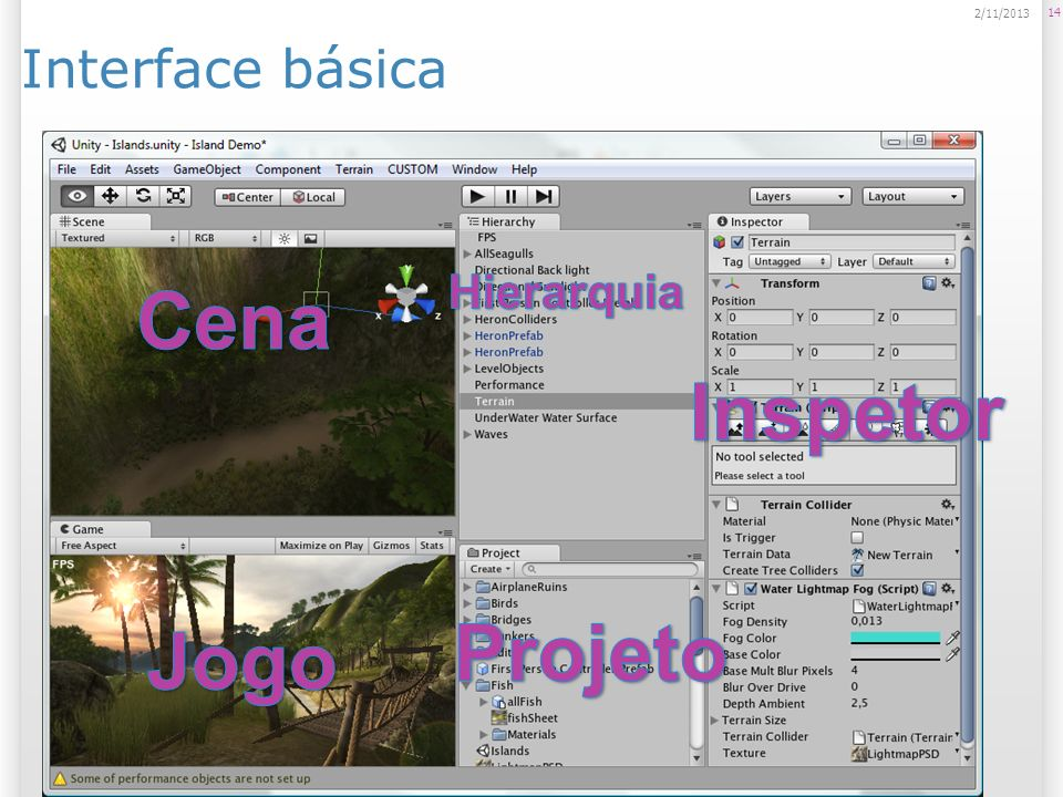 Interface básica 14 2/11/2013