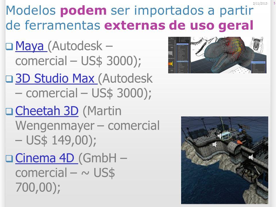 Modelos podem ser importados a partir de ferramentas externas de uso geral Maya (Autodesk – comercial – US$ 3000); Maya 3D Studio Max (Autodesk – come