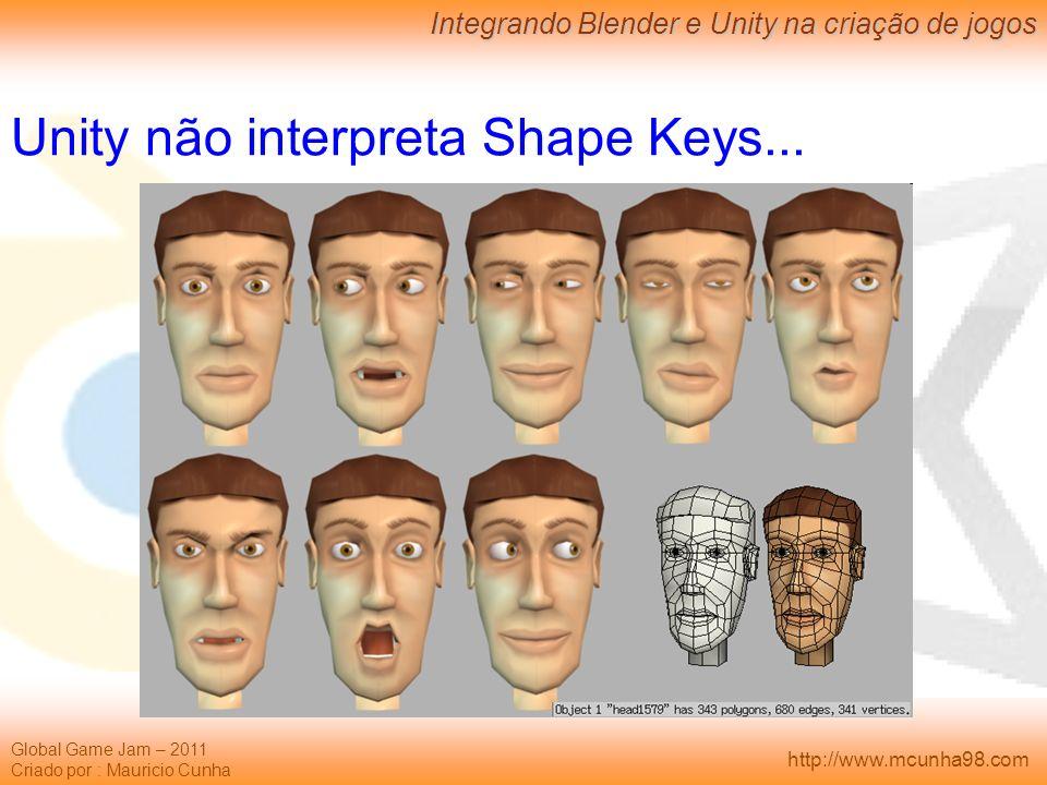 Global Game Jam – 2011 Criado por : Mauricio Cunha Integrando Blender e Unity na criação de jogos http://www.mcunha98.com Unity não interpreta Shape K
