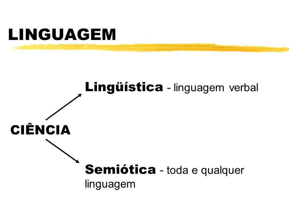 LINGUAGEM CIÊNCIA Lingüística - linguagem verbal Semiótica - toda e qualquer linguagem