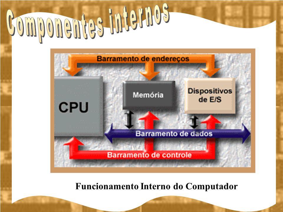 Funcionamento Interno do Computador