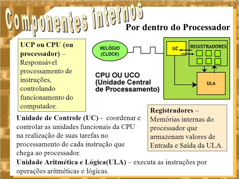 Por dentro do Processador UCP ou CPU (ou processador) – Responsável processamento de instruções, controlando funcionamento do computador. Registradore