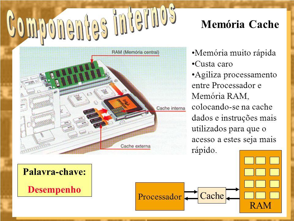 Memória Cache Memória muito rápida Custa caro Agiliza processamento entre Processador e Memória RAM, colocando-se na cache dados e instruções mais uti