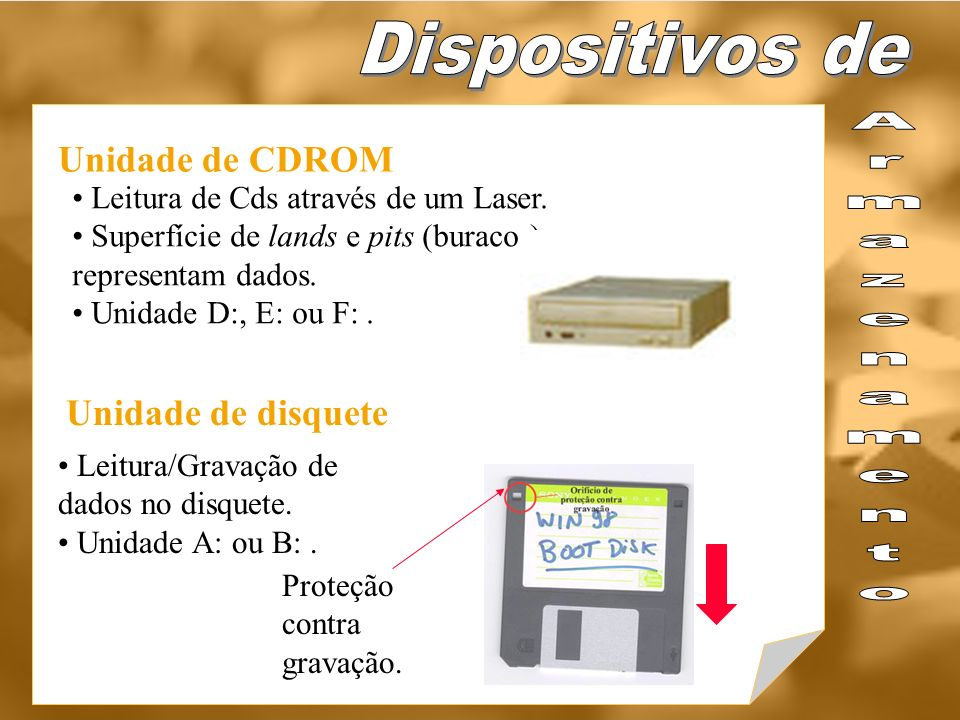 Unidade de CDROM Unidade de disquete Leitura de Cds através de um Laser. Superfície de lands e pits (buracos) que representam dados. Unidade D:, E: ou