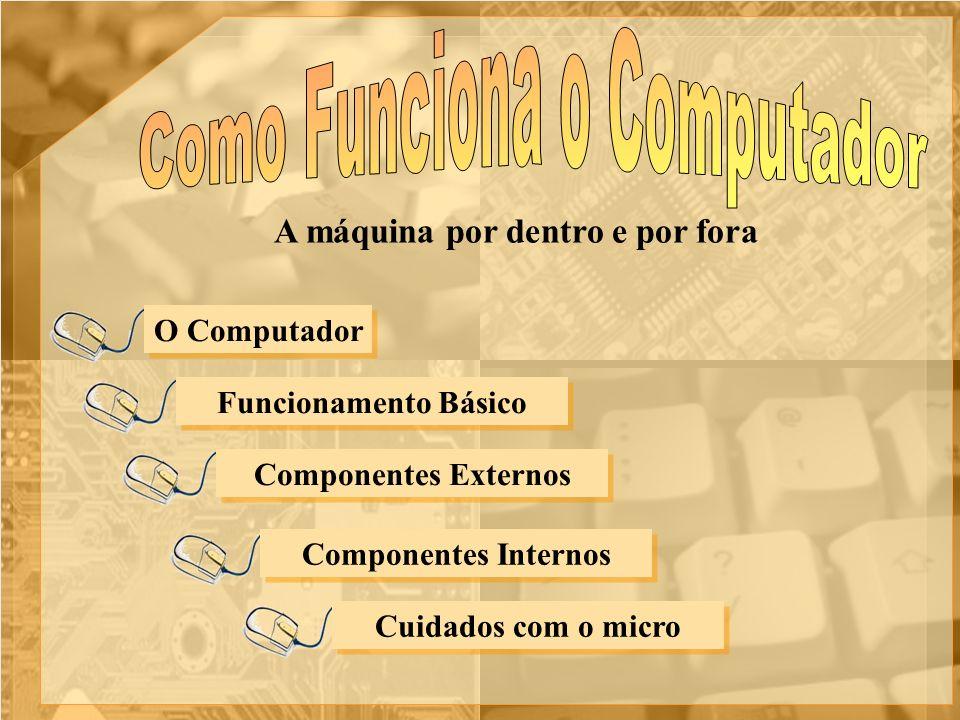 O Computador Funcionamento Básico Componentes Externos Componentes Internos Cuidados com o micro A máquina por dentro e por fora