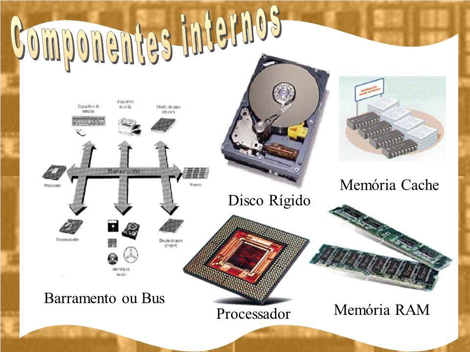 Memória RAM Disco Rígido Barramento ou Bus Processador Memória Cache