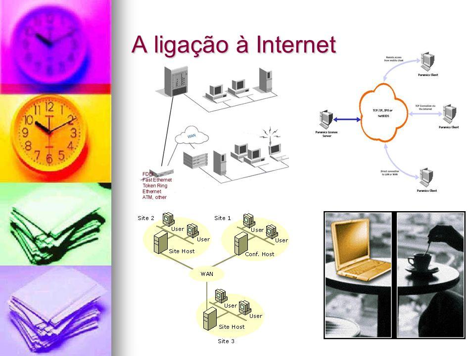 A ligação à Internet