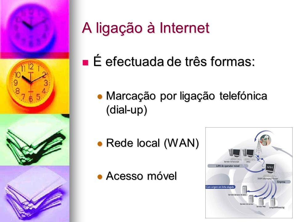 É efectuada de três formas: É efectuada de três formas: Marcação por ligação telefónica (dial-up) Marcação por ligação telefónica (dial-up) Rede local
