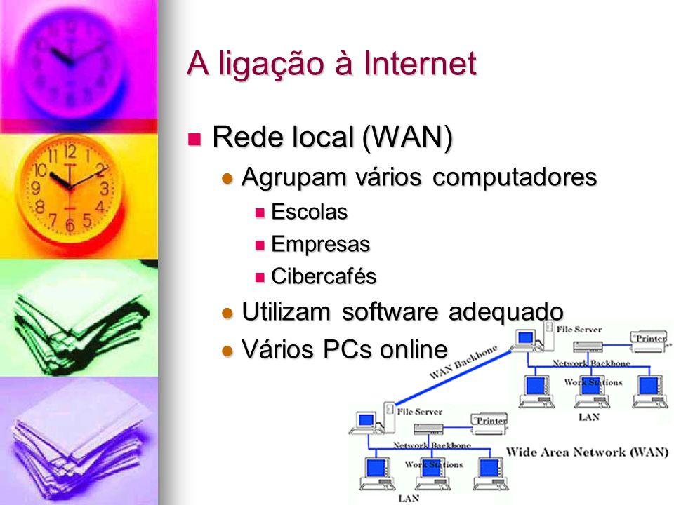 A ligação à Internet Rede local (WAN) Rede local (WAN) Agrupam vários computadores Agrupam vários computadores Escolas Escolas Empresas Empresas Ciber