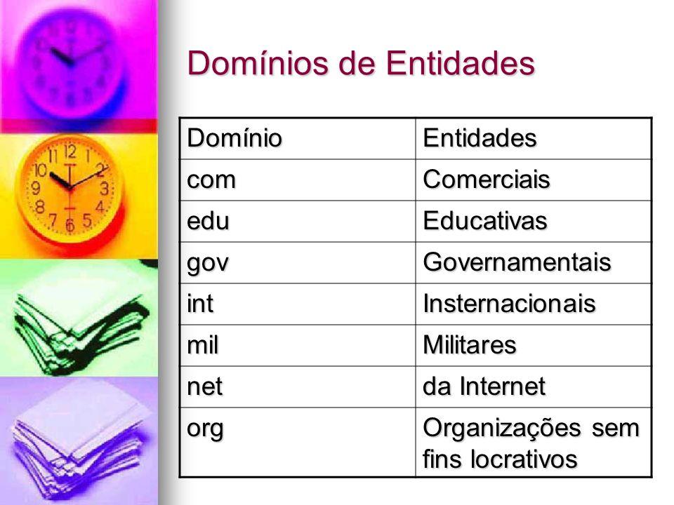 Domínios de Entidades DomínioEntidades comComerciais eduEducativas govGovernamentais intInsternacionais milMilitares net da Internet org Organizações