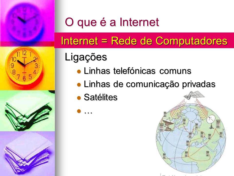 O que é a Internet Ligações Linhas telefónicas comuns Linhas telefónicas comuns Linhas de comunicação privadas Linhas de comunicação privadas Satélite