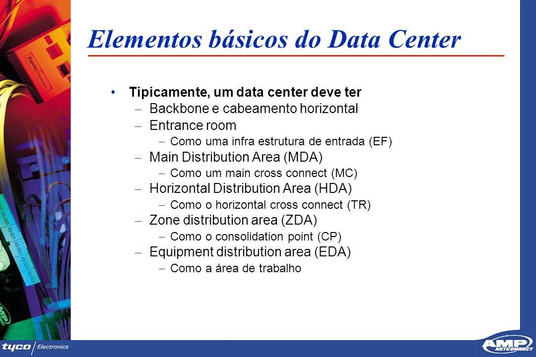 1010 Elementos básicos do Data Center Tipicamente, um data center deve ter Backbone e cabeamento horizontal Entrance room Como uma infra estrutura de