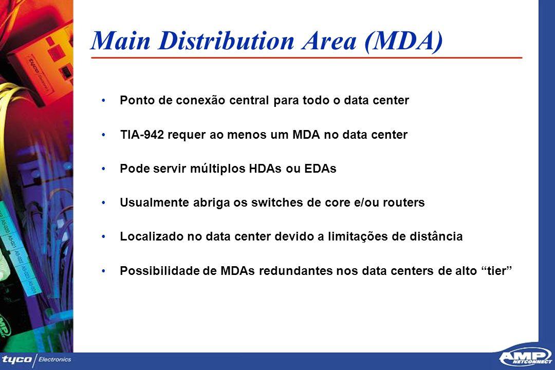 1313 Main Distribution Area (MDA) Ponto de conexão central para todo o data center TIA-942 requer ao menos um MDA no data center Pode servir múltiplos