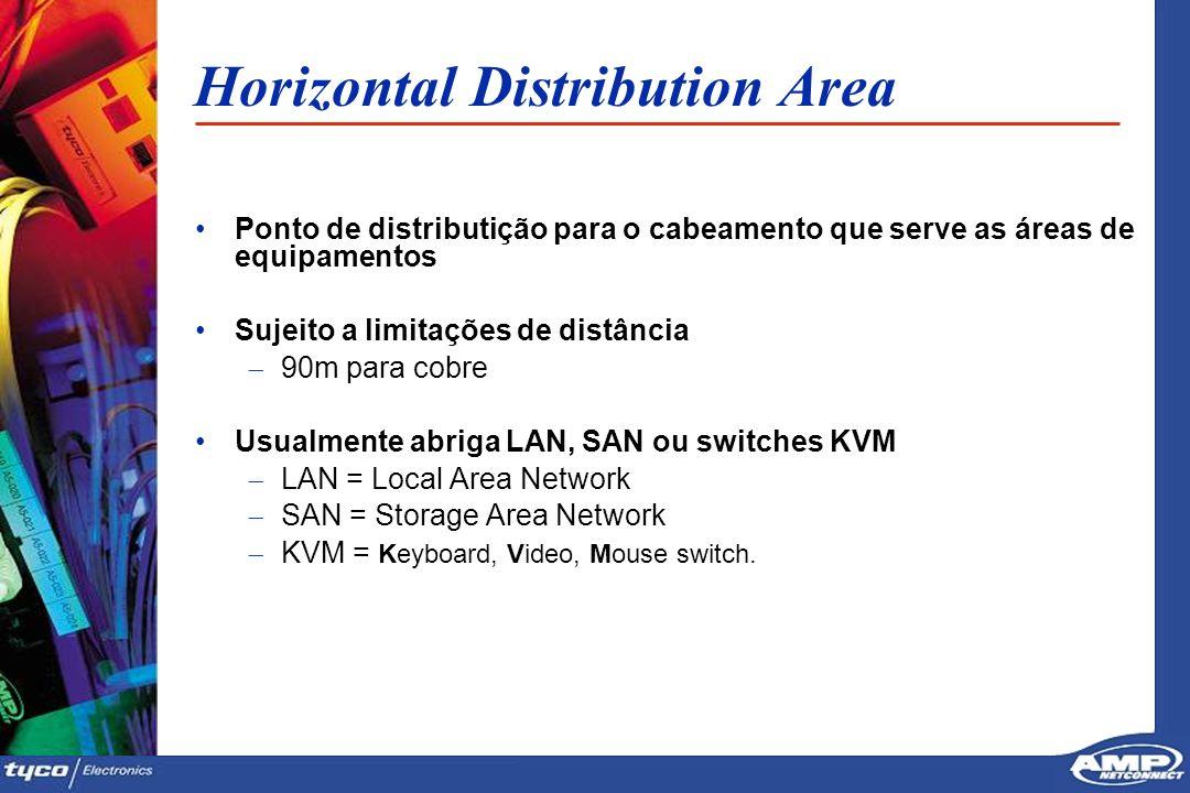 1414 Horizontal Distribution Area Ponto de distributição para o cabeamento que serve as áreas de equipamentos Sujeito a limitações de distância 90m pa