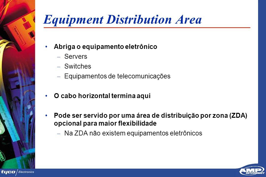 1515 Equipment Distribution Area Abriga o equipamento eletrônico Servers Switches Equipamentos de telecomunicações O cabo horizontal termina aqui Pode