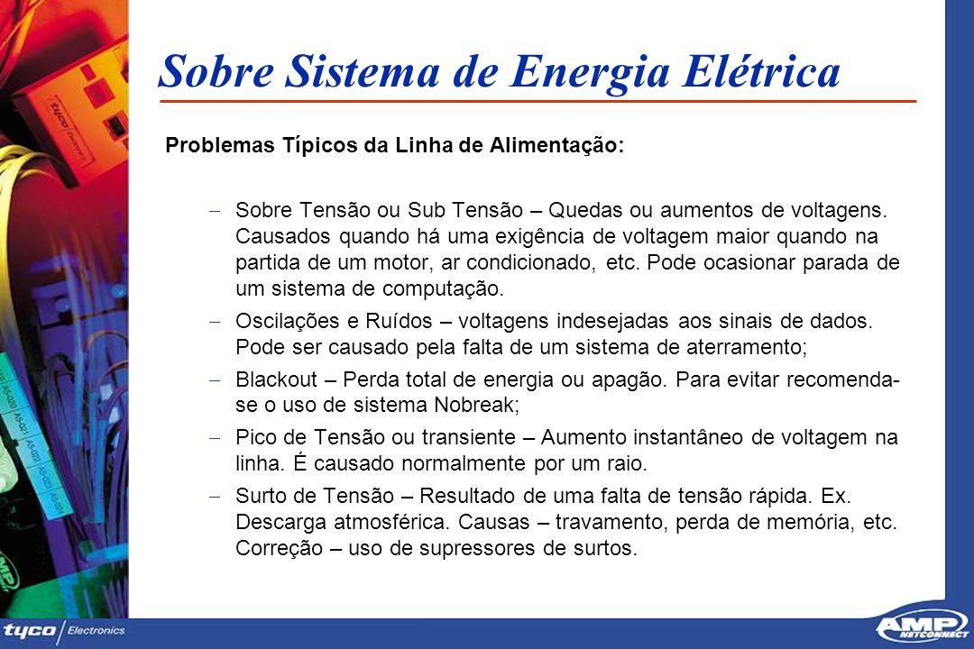 1818 Sobre Sistema de Energia Elétrica Problemas Típicos da Linha de Alimentação: Sobre Tensão ou Sub Tensão – Quedas ou aumentos de voltagens. Causad