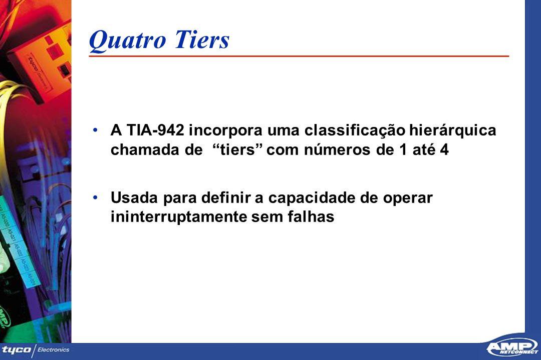 2020 Quatro Tiers A TIA-942 incorpora uma classificação hierárquica chamada de tiers com números de 1 até 4 Usada para definir a capacidade de operar