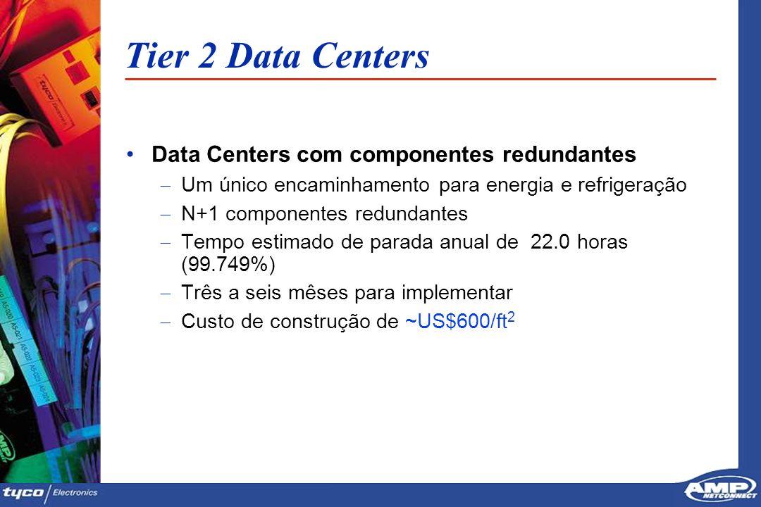 2 Tier 2 Data Centers Data Centers com componentes redundantes Um único encaminhamento para energia e refrigeração N+1 componentes redundantes Tempo e