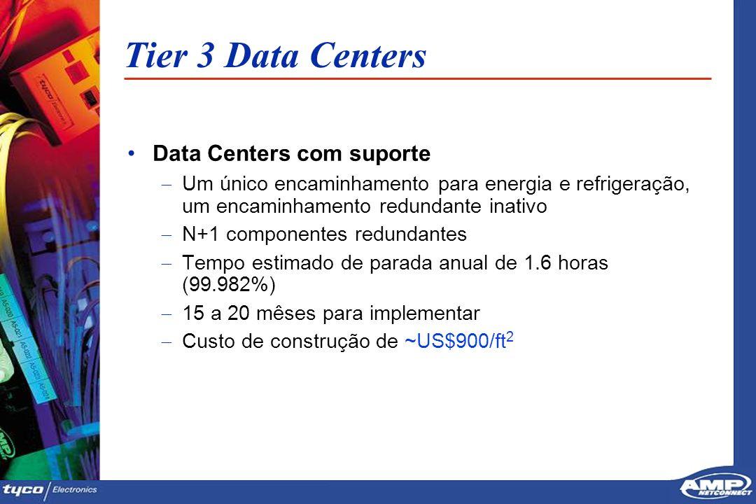 2323 Tier 3 Data Centers Data Centers com suporte Um único encaminhamento para energia e refrigeração, um encaminhamento redundante inativo N+1 compon