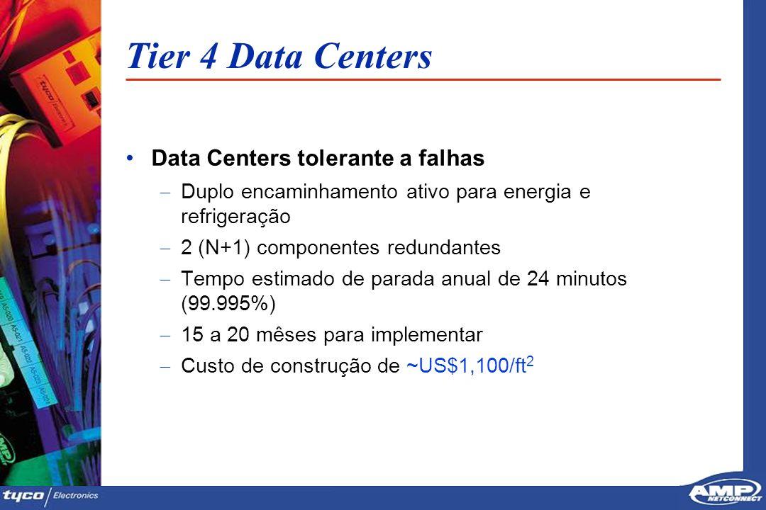 2424 Tier 4 Data Centers Data Centers tolerante a falhas Duplo encaminhamento ativo para energia e refrigeração 2 (N+1) componentes redundantes Tempo