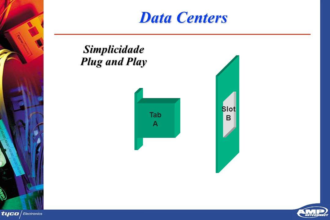 2525 Data Centers Tab A Slot B Simplicidade Plug and Play