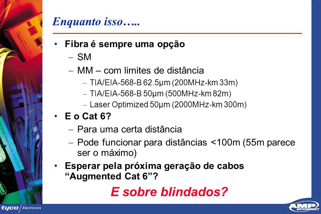 3 Enquanto isso….. Fibra é sempre uma opção SM MM – com limites de distância TIA/EIA-568-B 62.5µm (200MHz-km 33m) TIA/EIA-568-B 50µm (500MHz-km 82m) L