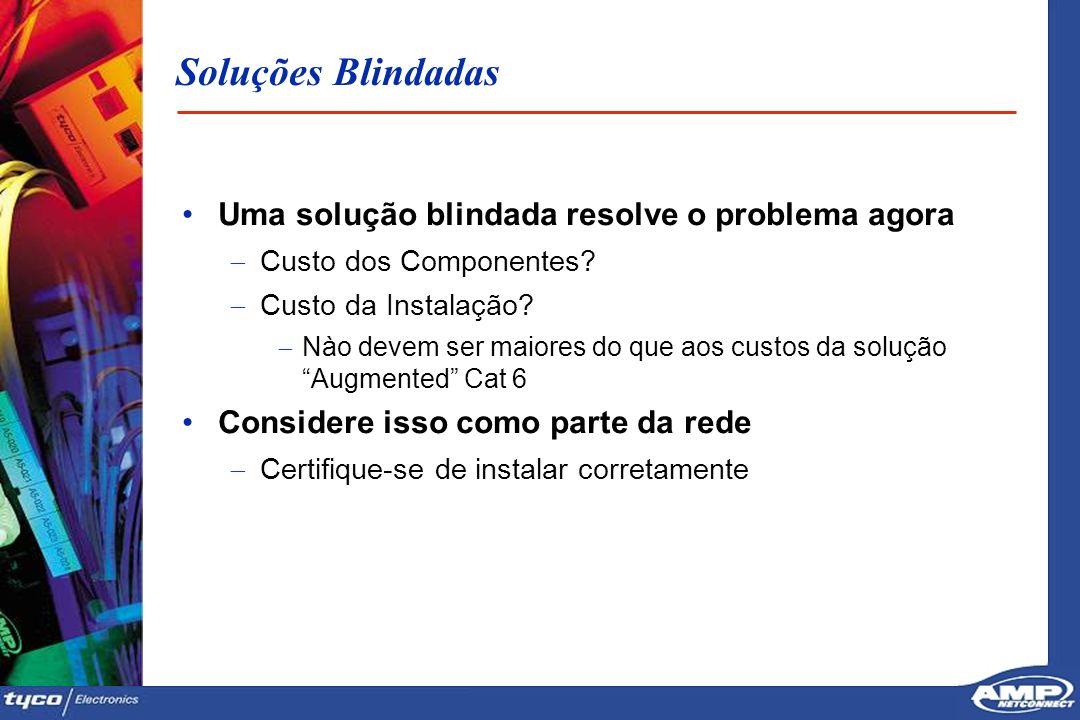 3434 Soluções Blindadas Uma solução blindada resolve o problema agora Custo dos Componentes? Custo da Instalação? Nào devem ser maiores do que aos cus