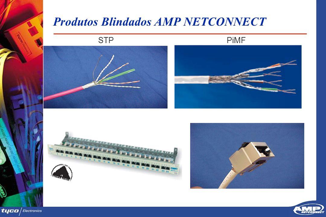3535 Produtos Blindados AMP NETCONNECT PiMFSTP