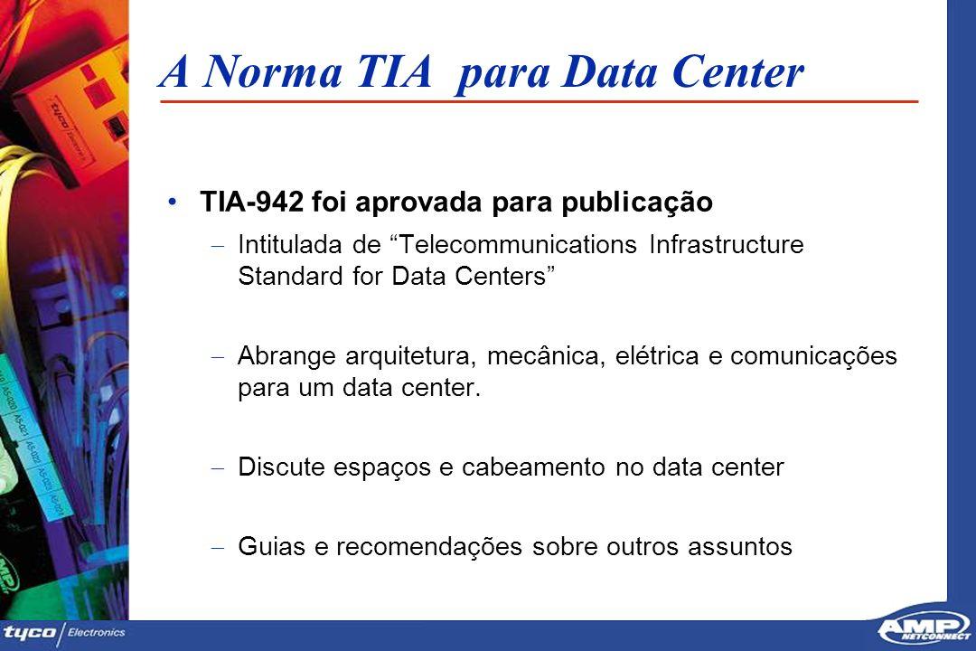 7 A Norma TIA para Data Center TIA-942 foi aprovada para publicação Intitulada de Telecommunications Infrastructure Standard for Data Centers Abrange