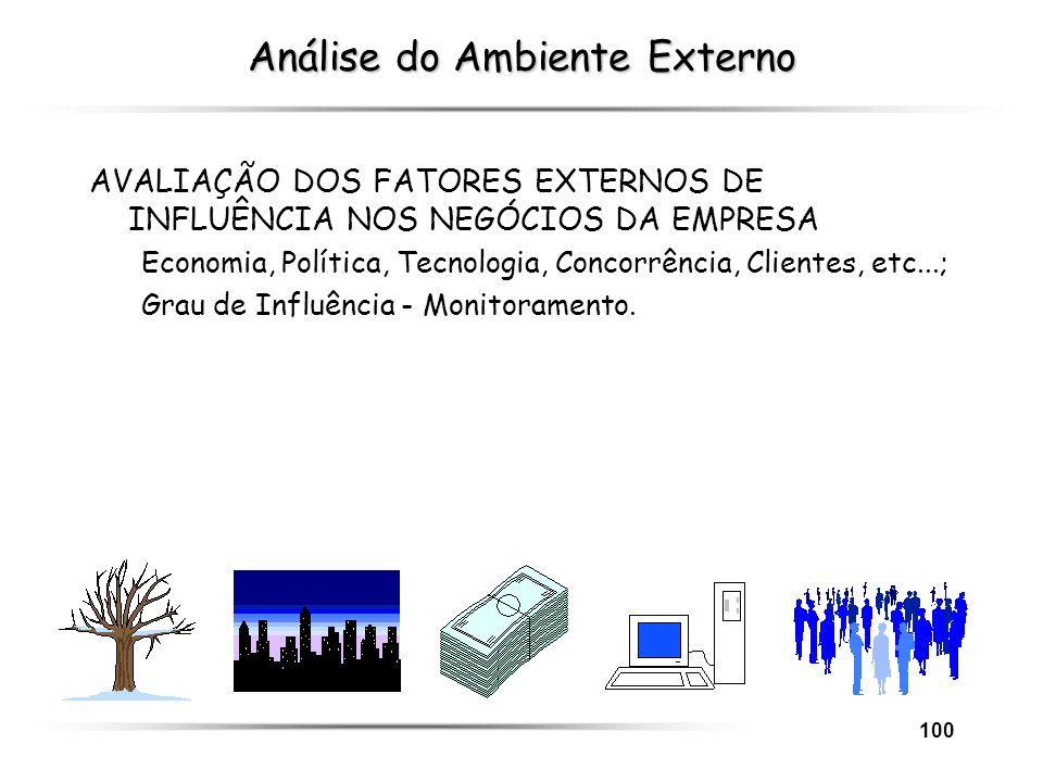 100 Análise do Ambiente Externo AVALIAÇÃO DOS FATORES EXTERNOS DE INFLUÊNCIA NOS NEGÓCIOS DA EMPRESA Economia, Política, Tecnologia, Concorrência, Cli