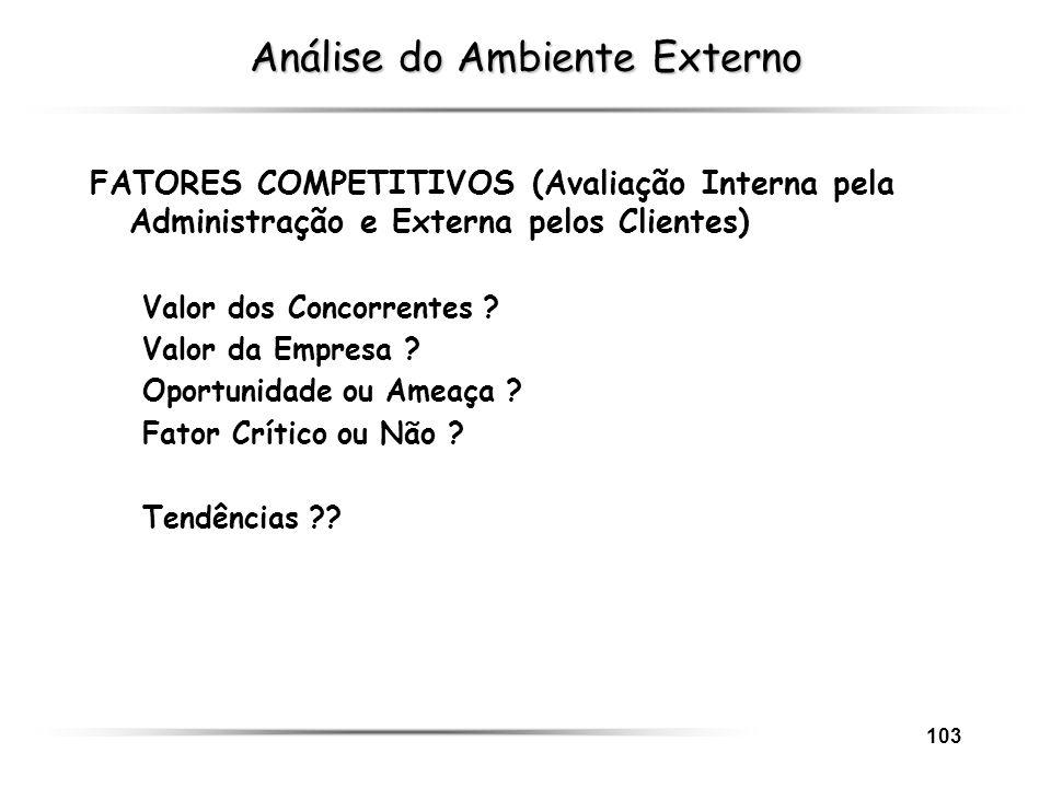 103 Análise do Ambiente Externo FATORES COMPETITIVOS (Avaliação Interna pela Administração e Externa pelos Clientes) Valor dos Concorrentes ? Valor da