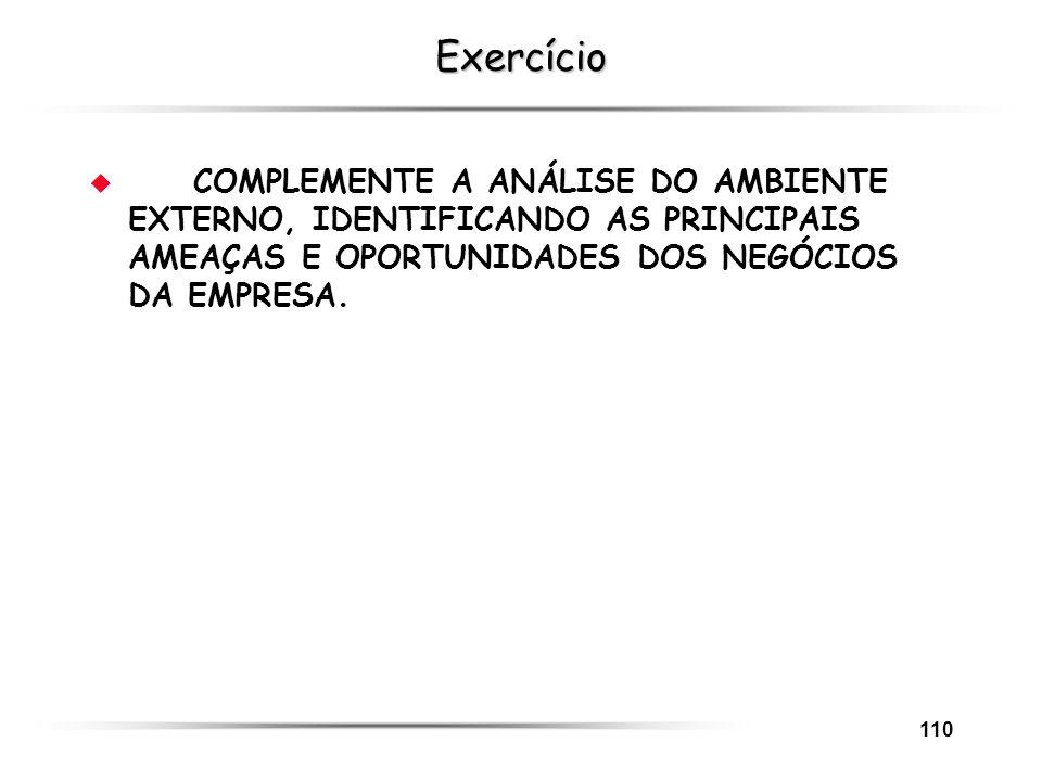 110 Exercício u COMPLEMENTE A ANÁLISE DO AMBIENTE EXTERNO, IDENTIFICANDO AS PRINCIPAIS AMEAÇAS E OPORTUNIDADES DOS NEGÓCIOS DA EMPRESA.