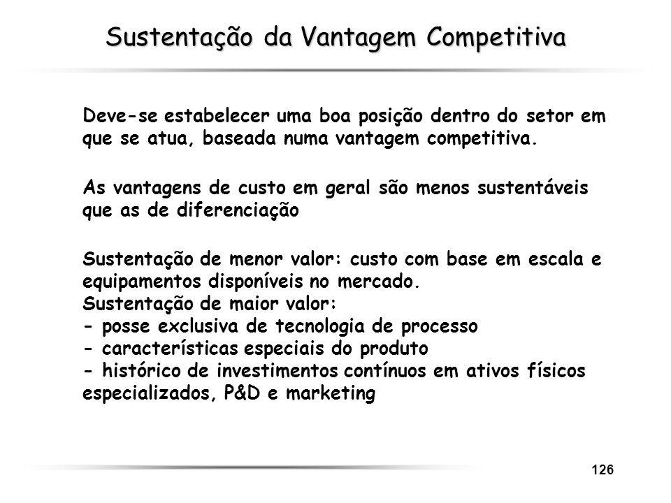 126 Sustentação da Vantagem Competitiva Deve-se estabelecer uma boa posição dentro do setor em que se atua, baseada numa vantagem competitiva. As vant