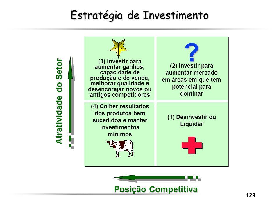 129 Estratégia de Investimento Posição Competitiva Atratividade do Setor (1) Desinvestir ou Liqüidar (2) Investir para aumentar mercado em áreas em qu