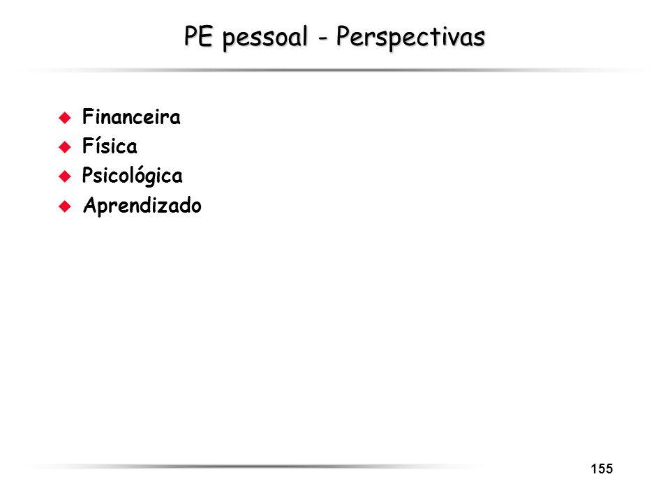 155 PE pessoal - Perspectivas u Financeira u Física u Psicológica u Aprendizado