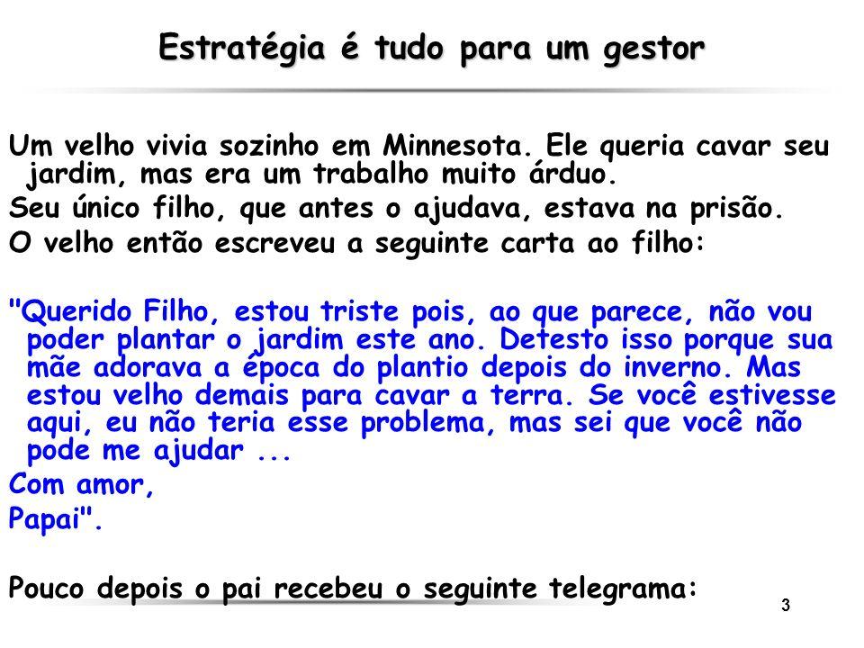 144 Gerenciamento por Diretrizes Carvalho (1995), numa pesquisa com mais de 1.000 entrevistas, constatou o seguinte: - 80% das pessoas não sabia responder a questão: como você sabe que sua área vai bem.