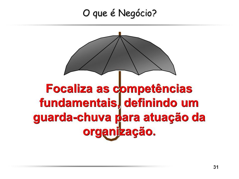 31 O que é Negócio? Focaliza as competências fundamentais, definindo um guarda-chuva para atuação da organização.