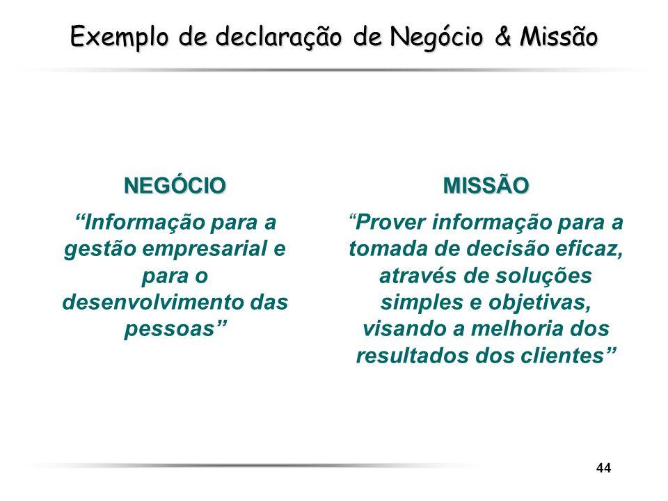44 Exemplo de declaração de Negócio & Missão MISSÃO Prover informação para a tomada de decisão eficaz, através de soluções simples e objetivas, visand