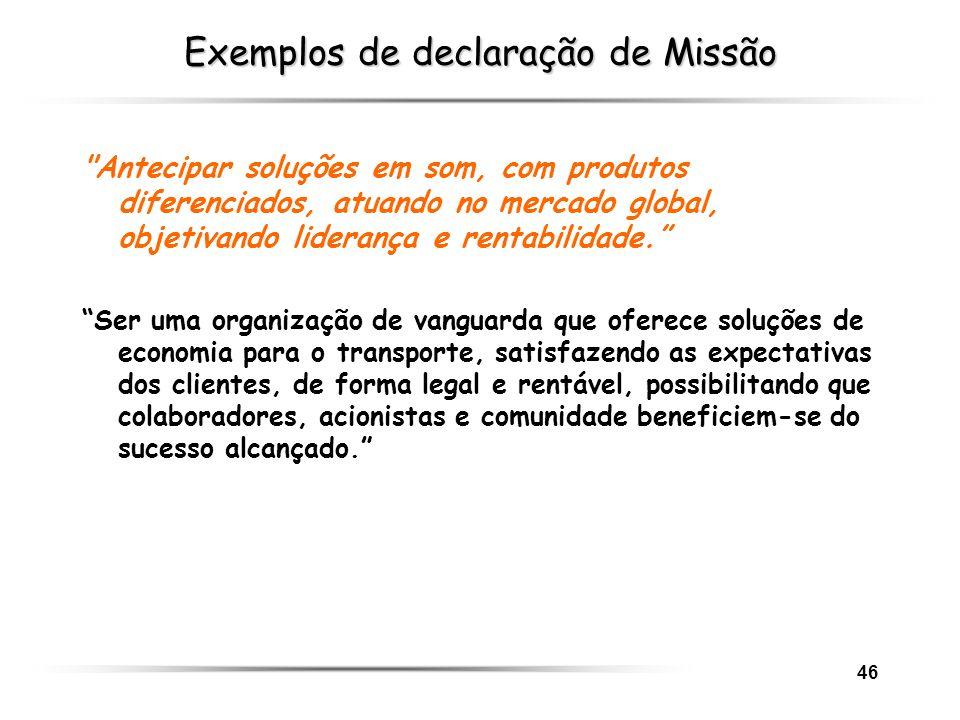 46 Exemplos de declaração de Missão