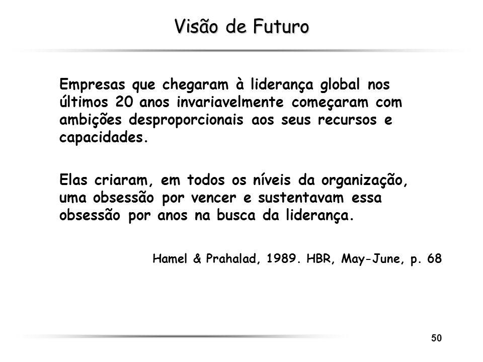 50 Visão de Futuro Empresas que chegaram à liderança global nos últimos 20 anos invariavelmente começaram com ambições desproporcionais aos seus recur