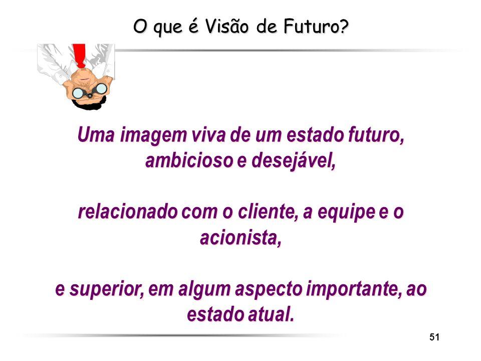 51 O que é Visão de Futuro? Uma imagem viva de um estado futuro, ambicioso e desejável, relacionado com o cliente, a equipe e o acionista, e superior,